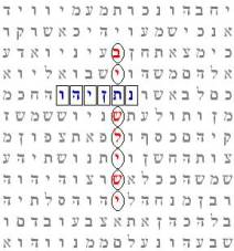 thirdtemple-biblecode